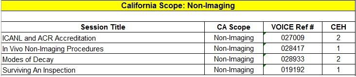 ca-scope-non-imaging